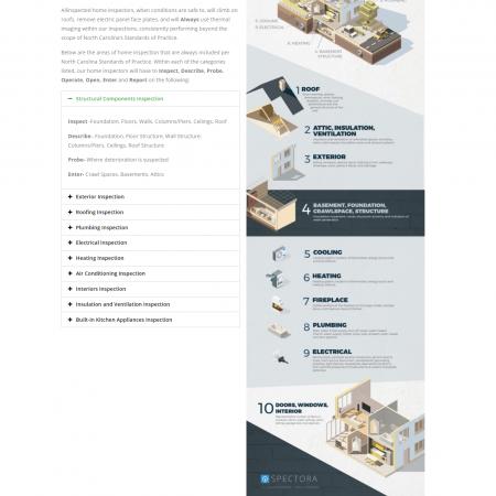 Hom Inspection Website Design Page